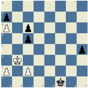 White's move. Can black win?